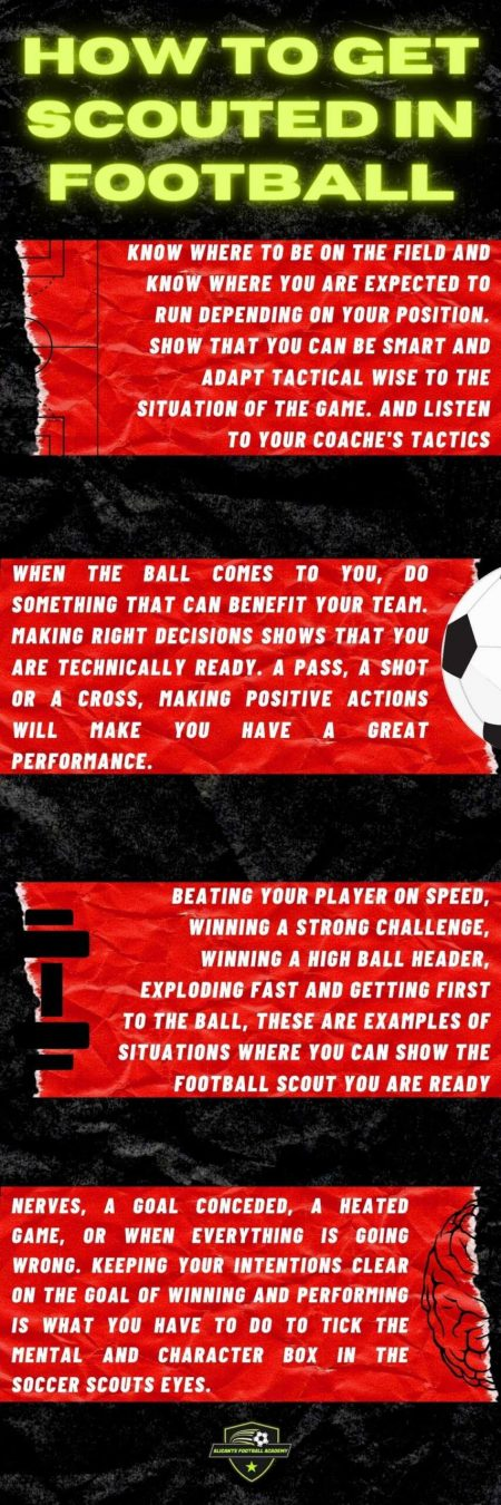 How to get scouted in football and soccer